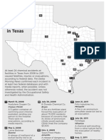 Recent chemical accidents in Texas