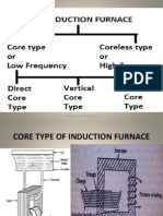 Types of Induction Furnance