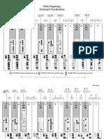 band fingering charts