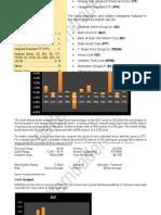 Dec 2012 - Assets Managers
