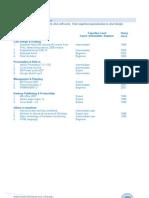 IT & Application Proficiency Matrix