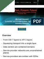 2012 Infonetics 1023 Howard SDNs Past Present Future 12 1030