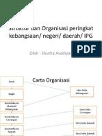Struktur Dan Organisasi Peringkat Kebangsaan PBSM