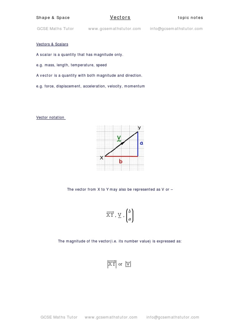 Vectors shape space revision notes from gcse maths tutor norm vectors shape space revision notes from gcse maths tutor norm mathematics euclidean vector ccuart Choice Image