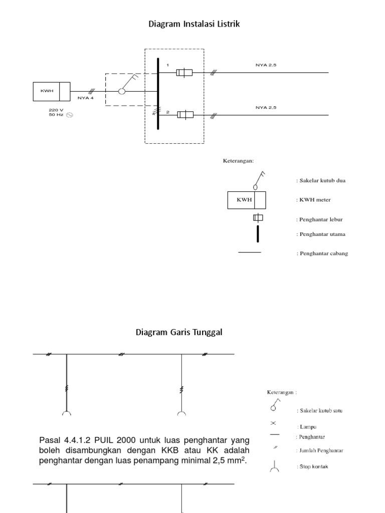 Diagram Instalasi Listrik