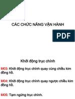 2 Cac Chuc Nang Van Hanh