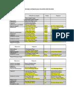 Propuesta Plazas Administrativas Para El Blog