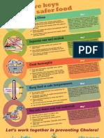 5 Keys to Safer Food_A4 Flyer-07!01!09