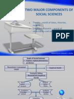 Major Components of Social Sciences