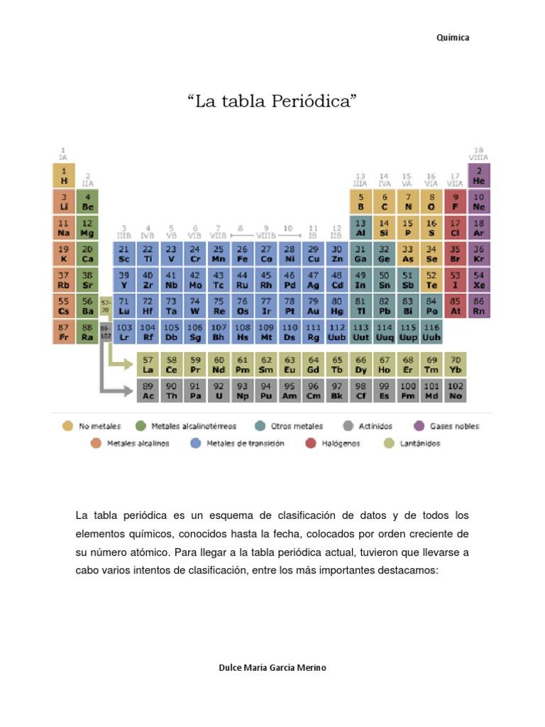 La tabla peridica es un esquema de clasificacin de datos y de la tabla peridica es un esquema de clasificacin de datos y de todos los elementos qumicoscx urtaz Images