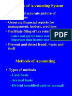 Accounting Ppt