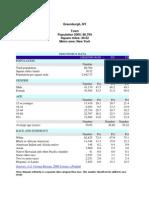 Greenburgh Library Demographic Information