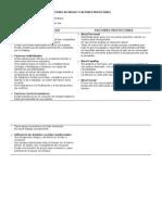 Factores de Riesgo y Factores Protectores 2012