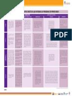 cuadro de los elementos didácticos que integran los programas de primer grado
