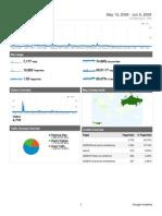 Analytics Haikuos.info 20080510-20090609 (DashboardReport)
