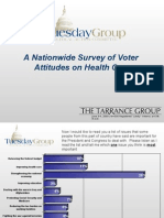 TG PAC Health Care Poll