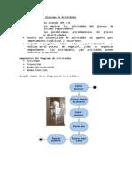 02. Apuntes Diagrama Actividades