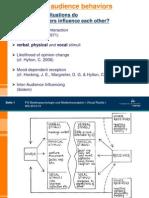 Influencing2012-Theories on Audience Behaviors