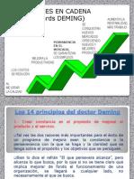 16. Principios de Deming