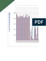 Hsupat Bar Chart
