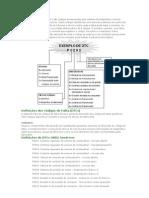 Os códigos de falha do OBD II são códigos armazenados pelo sistema de diagnóstico a bordo interno ao computador do veículo