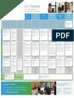Cisco Career Certification Poster