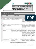 Las BPM en La Agroindustria2364