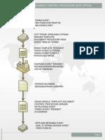 Document Control Procedure(Site Office)