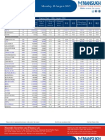 F&O Report 26 August 2013 Mansukh Investment and Trading Solution