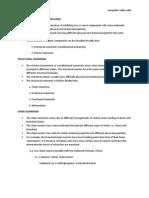 Inter Ipe Isomerism & Bond Polarization