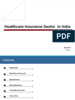 Health Insurance sector in India