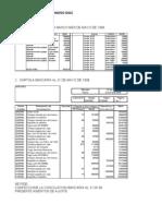 Guia 4 Ejercicios Conciliacion Bancaria Efectivo