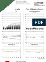 LG 47LA6200 CNET review calibration results