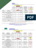 Lista Oferta Pos-Grad 2 2013