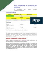 1_NTP 330 - Sistema simplificado de evaluación de riesgos de accidente