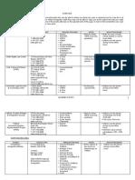 kati - agency referral list