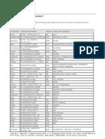 UnitOverview_Level_1_Unit_2_382.pdf