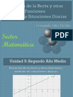 Ecuación de la recta y otras funciones, modelos de situaciones diarias