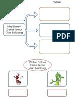 Pengurusan Grafik Semut Dan Belalang