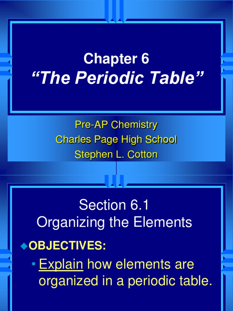 Chapter 6 The Periodic Table Ion Periodic Table