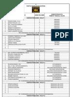 DCT PKS 2014