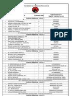 DCT PDIP 2014