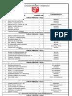 DCT PKPI 2014