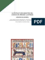 Codice Dresden Ilustrado