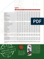 10yearshighlights.pdf