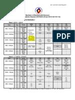 UNIMAS Nursing Sem I 2013/2014 Master Course Time-table