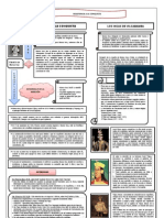 Historia 2° Tema 1 III Bimestre Guía 5