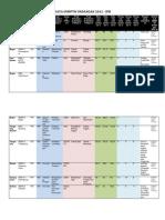 DATA SNMPTN UNDANGAN 2012 IPB.pdf