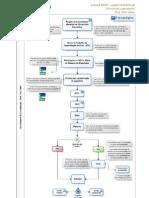 Fluxograma Projetos de Consolidacao.pdf
