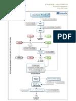 Fluxograma Pec.pdf